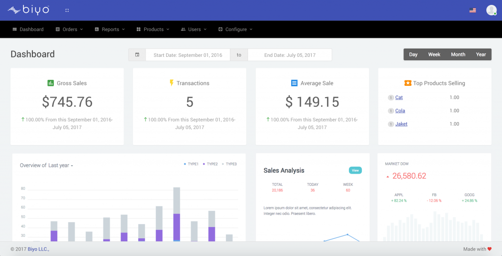 Cloud Point of Sale System Dashboard