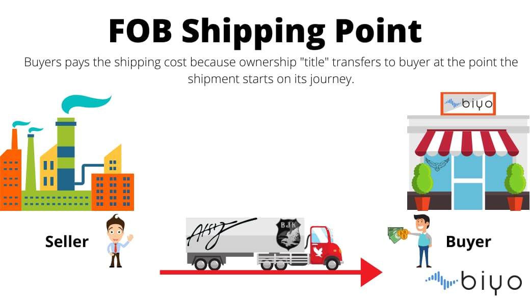 FOB Shipping Point